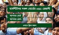 HSC Mark Sheet 2019